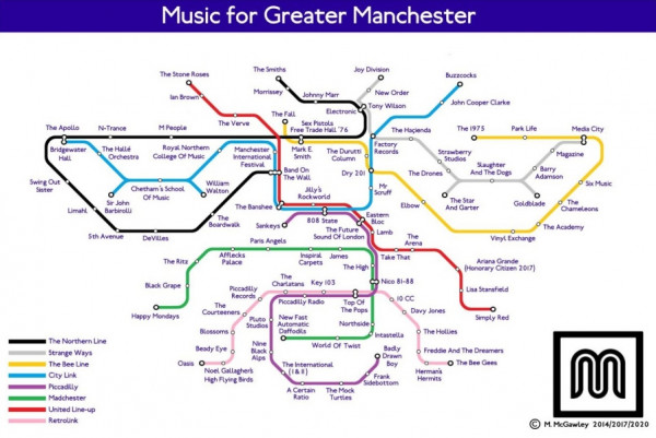 Manchester Music Map Poster