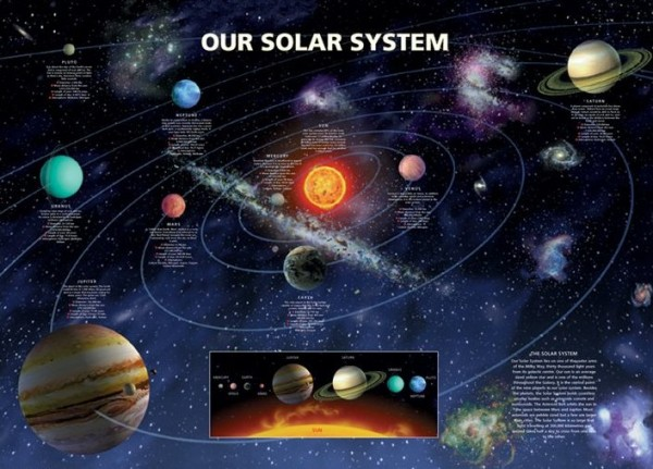 Solar System (Our Solar System) Poster