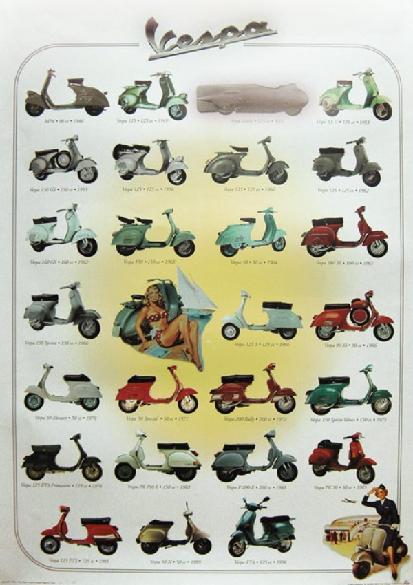 Vespa Scooters Poster
