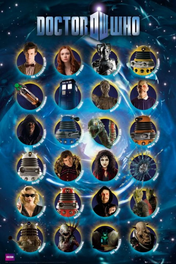 Doctor Who Characters Poster