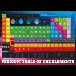 Periodic Table Giant Poster