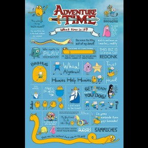 Adventure Time (Info) Poster