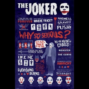 Batman Dark Knight Joker (Quotes) Poster