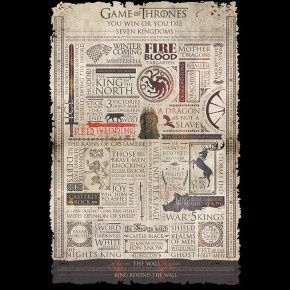Game Of Thrones (Infographic) Poster