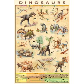 Dinosaurs (Jurassic Age) Poster