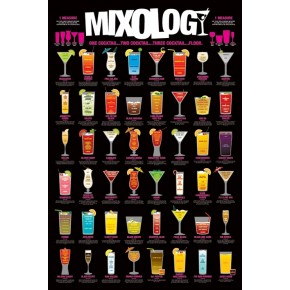 Mixology Cocktails Poster
