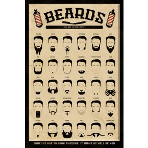 Beards (The Art Of Manliness) Poster